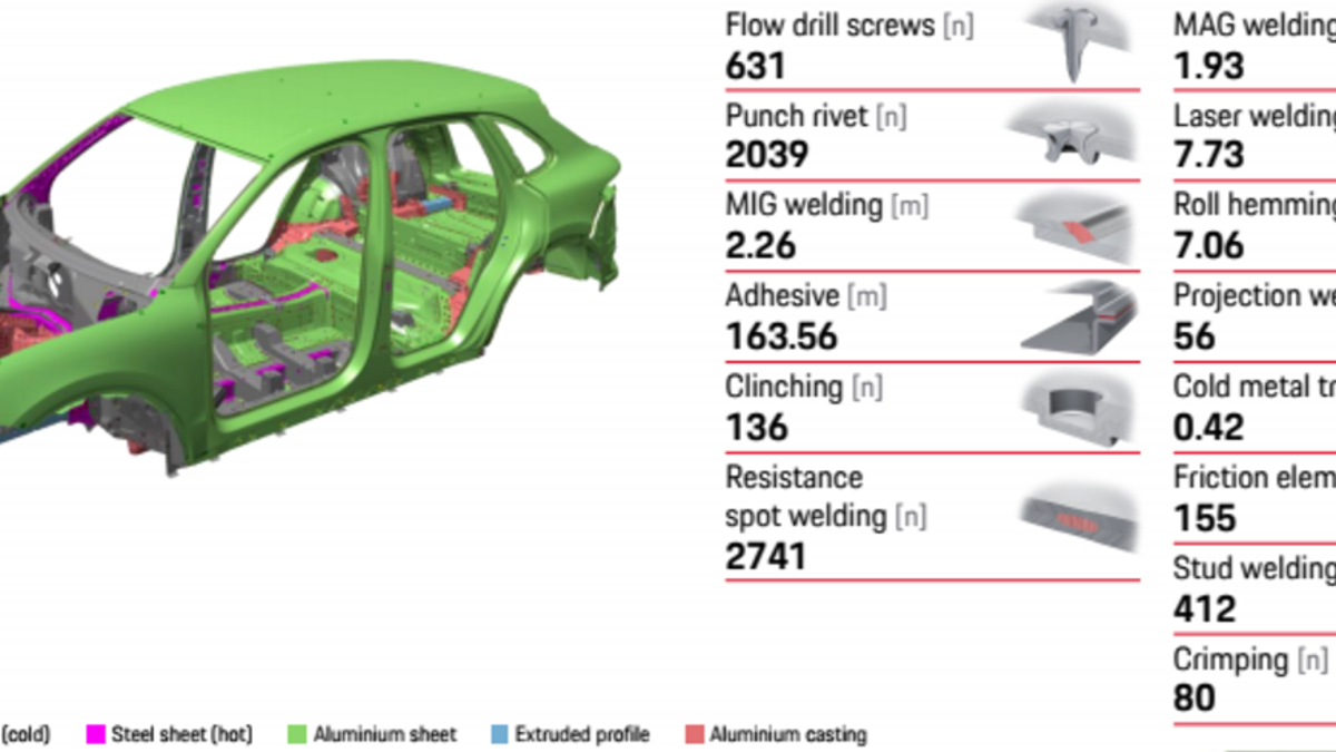 All The Crazy Engineering Details That Make The 2019 Porsche Cayenne ...