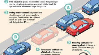 Illustration for article titled Make Parking a Cinch with This Parking Guide Infographic