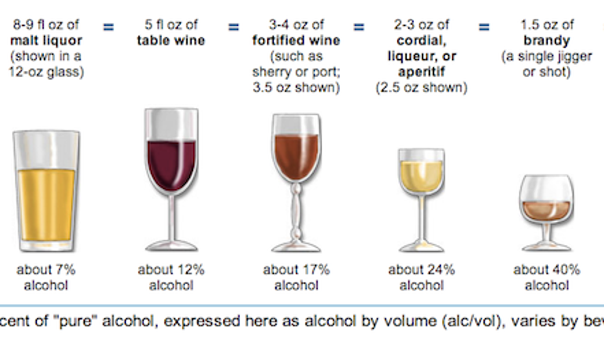How much alcohol comes out of the body