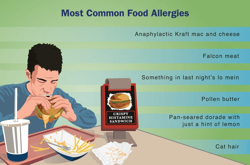 Illustration for article titled Most Common Food Allergies