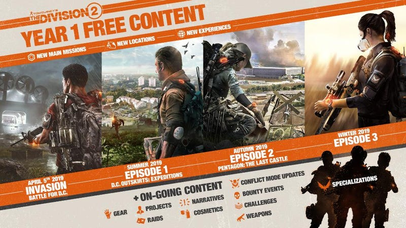 Illustration for article titled The Division 2 Gets Its First Notable Free Update On April 5
