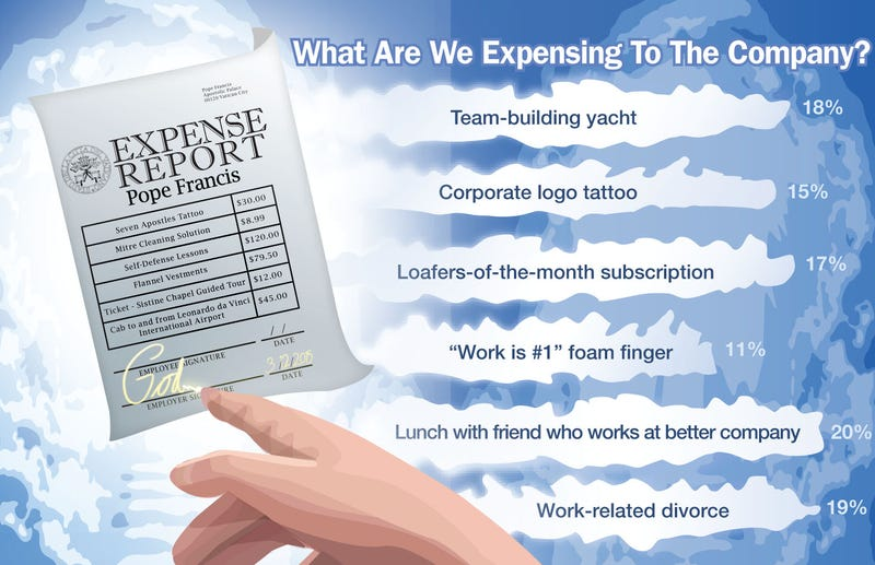 Illustration for article titled What Are We Expensing To The Company?