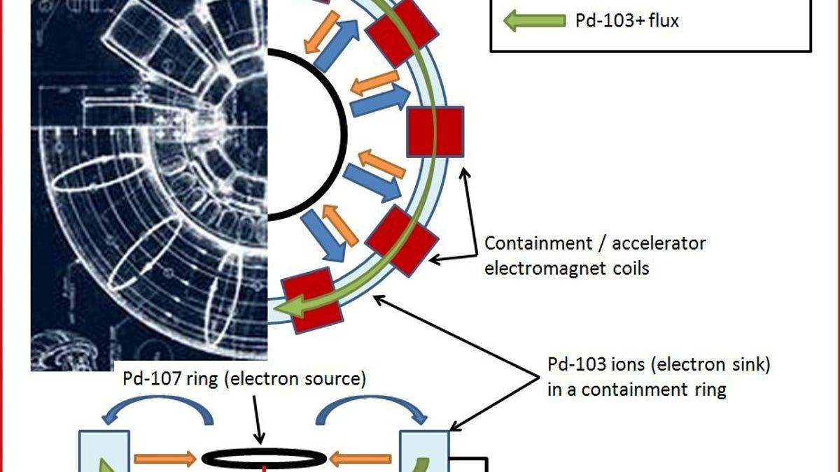 Reactor pdf arc blueprints