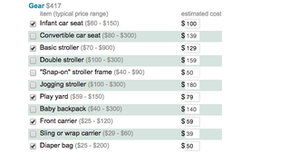 Illustration for article titled Calculate How Much You'll Spend During Your Child's First Year