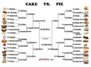 Illustration for article titled Reminder: Pie/Cake Championship Polls Close At 2pm EDT