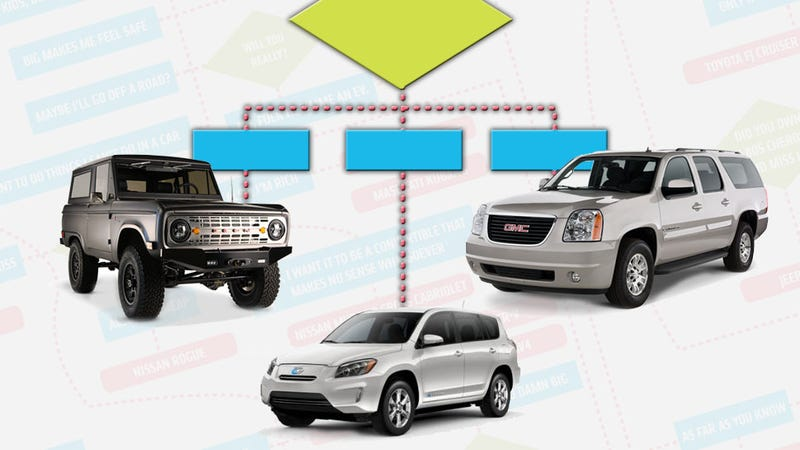 Illustration for article titled This Flowchart Will Tell You Exactly Which New SUV Or Crossover To Buy