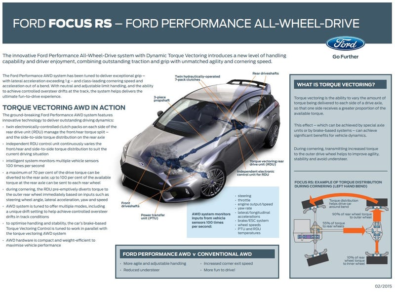 Illustration for article titled Focus RS has Drift Mode.