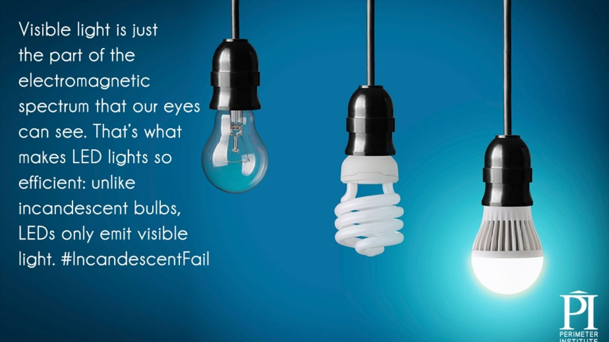 20 Facts About Light To Brighten Your Curiosity Incandescent Bulb Diagram Bulbs