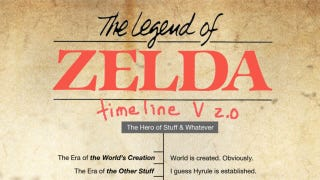 Illustration for article titled Man Plays Every Zelda Game in a Month, Writes Paper on Timeline