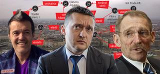 Illustration for article titled Pintér Sándor üzlettársa is kapott Rogánék bőségszarujából