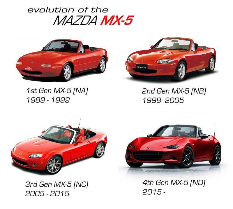 Illustration for article titled Miata generations styling ranked