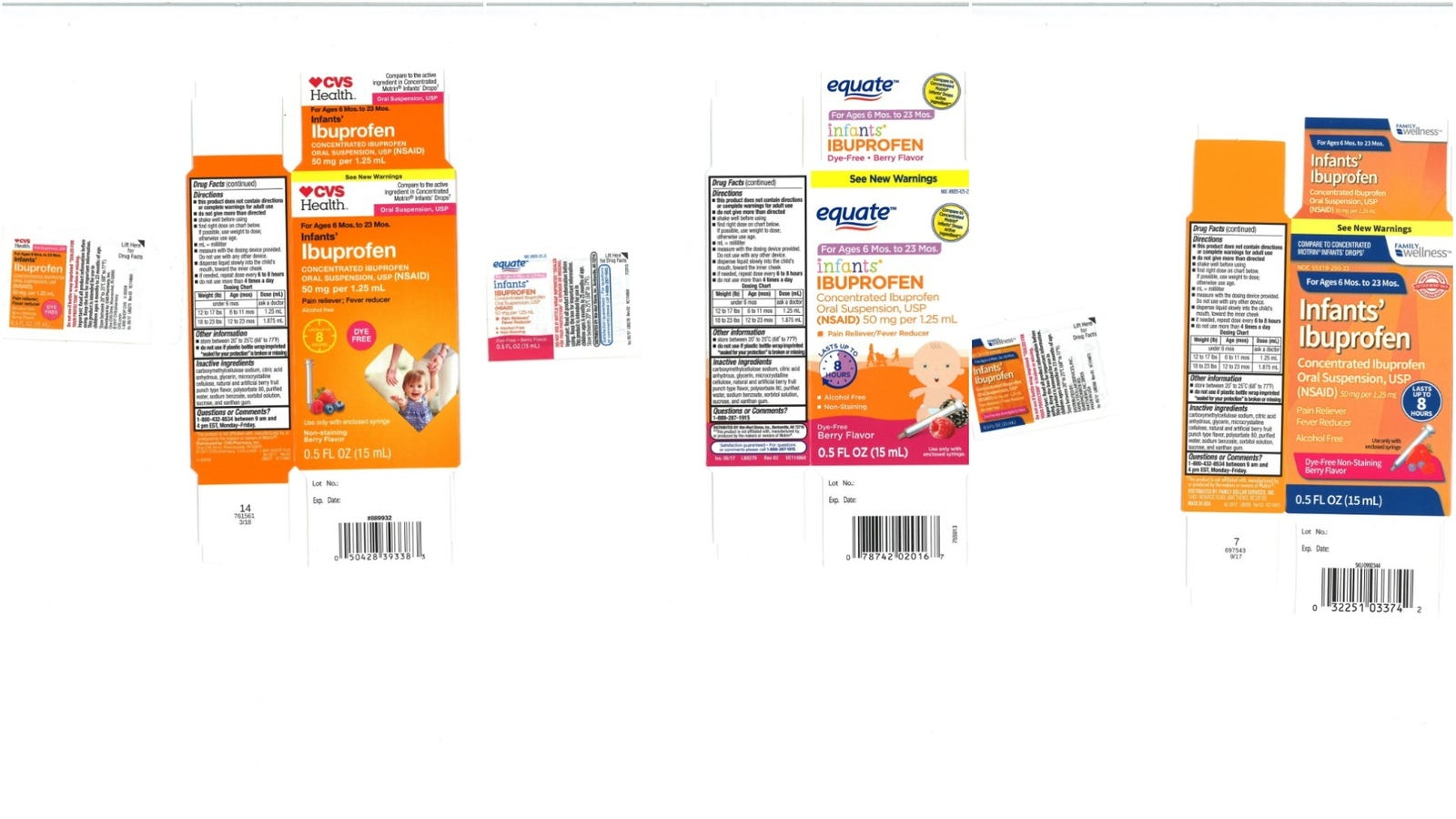 Too-Potent Children's Ibuprofen Recalled from CVS, Walmart, and Family Dollar Stores
