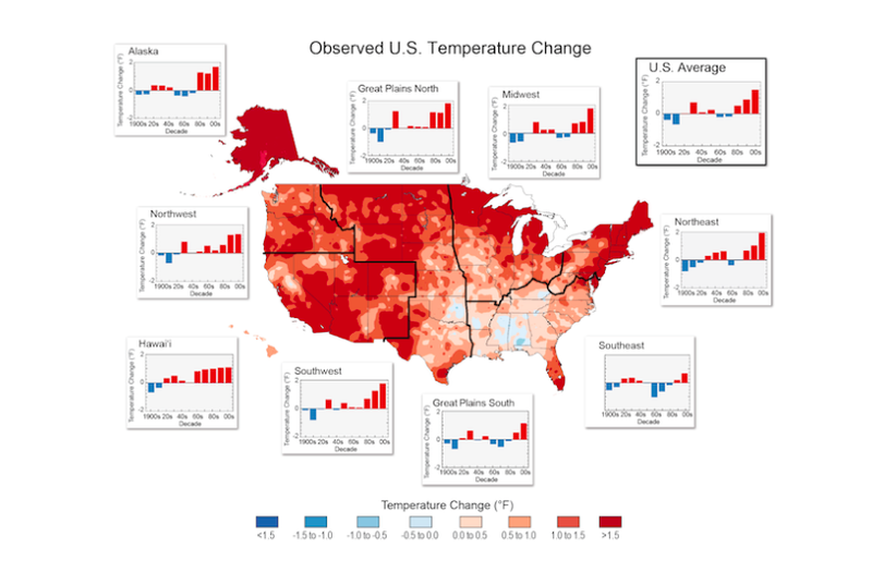 Illustration for article titled 10 Charts That Show How The Climate Has Already Changed