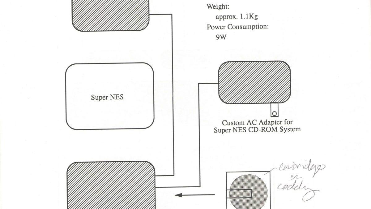 The Weird History Of Super Nes Cd Rom Nintendo Wiring Diagram