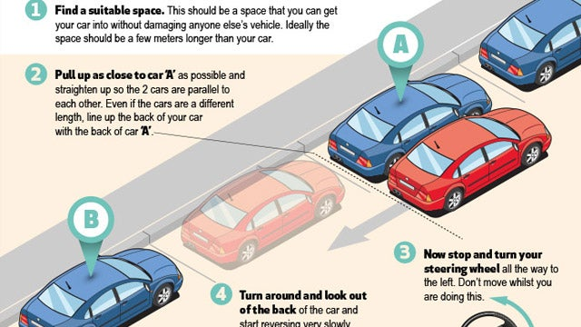 make parking a cinch with this parking guide infographic rh lifehacker com parallel parking diagram steps parallel parking diagram uk