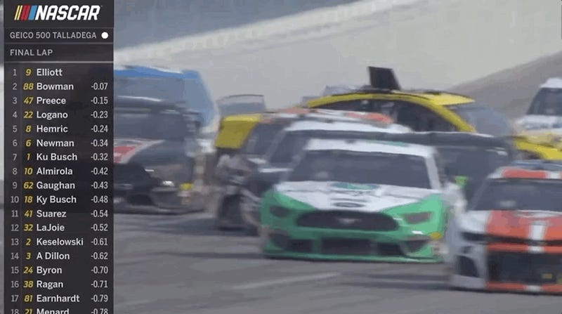 The Race-Ending NASCAR Caution at Talladega Wasn't for the Massive