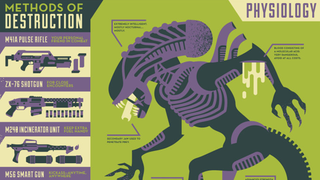 Illustration for article titled This Excellent Poster Is A Handy Guide To Killing An Alien Xenomorph