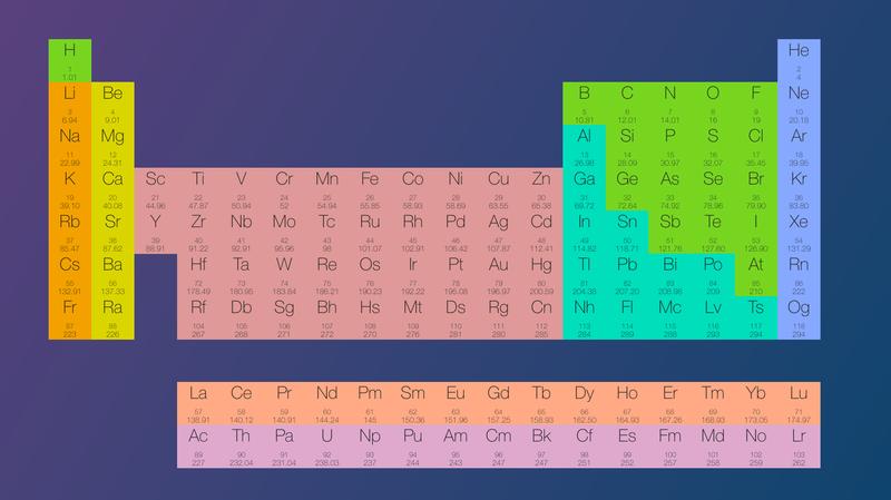 Illustration for article titled Esta tabla periódica interactiva es la herramienta perfecta para ayudarte en tu trabajo o estudios