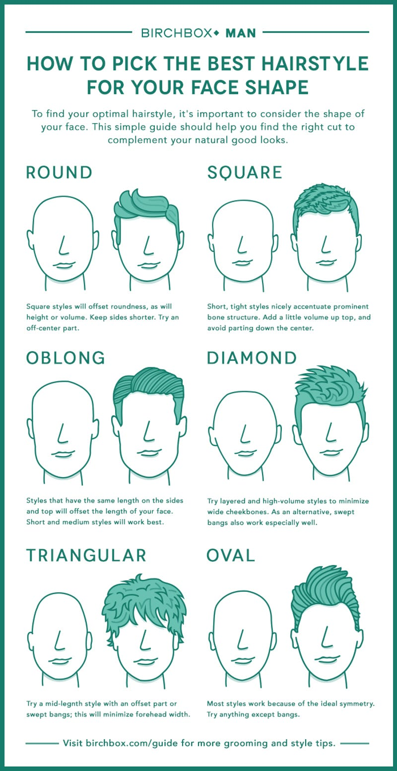Unique Hairstyle Suits My Personality Quiz Face Shape What Me