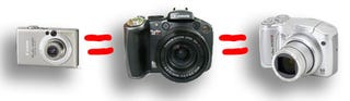 Illustration for article titled Dealzmodo Hack: Juice Up Your Canon Digital Camera With CHDK