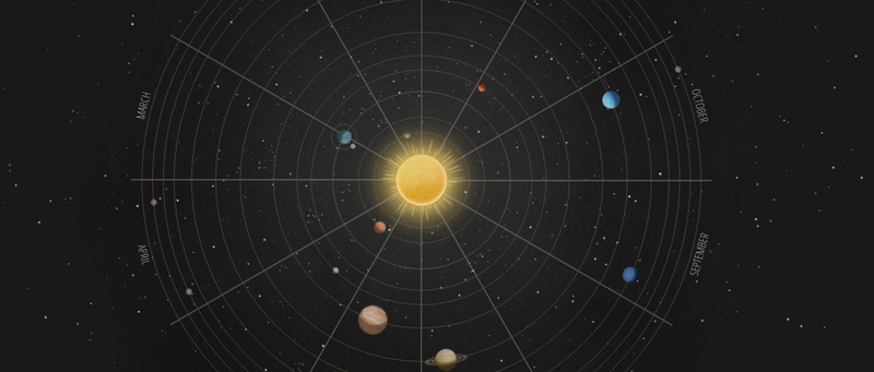Check Out How The Solar System Moves In This Interactive Map - Solar system map with moons
