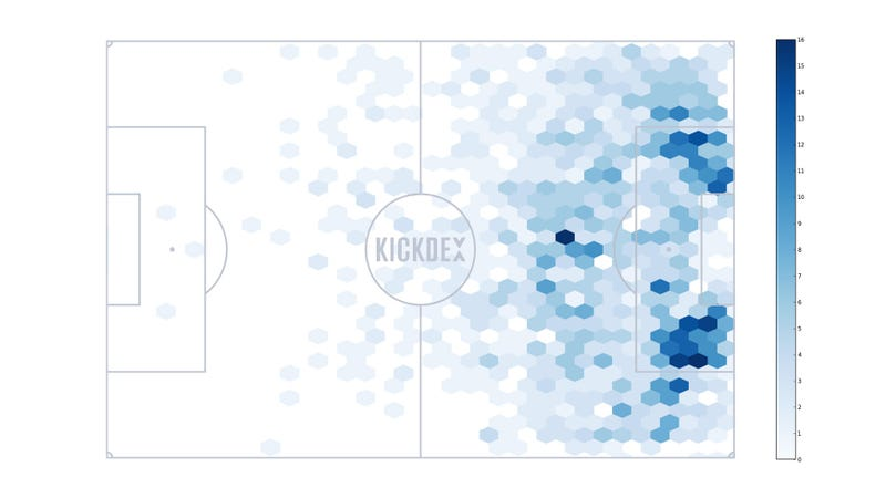 Illustration for article titled Three Years of Premier League Soccer Assists, Visualized