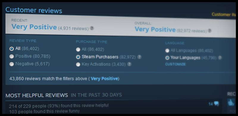 Illustration for article titled Valve Makes Big Changes To Steam Reviews, Angers Developers