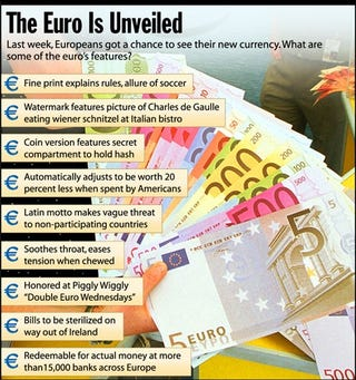 Last week, Europeans got a chance to see their new currrency. What are some of the Euro's features?