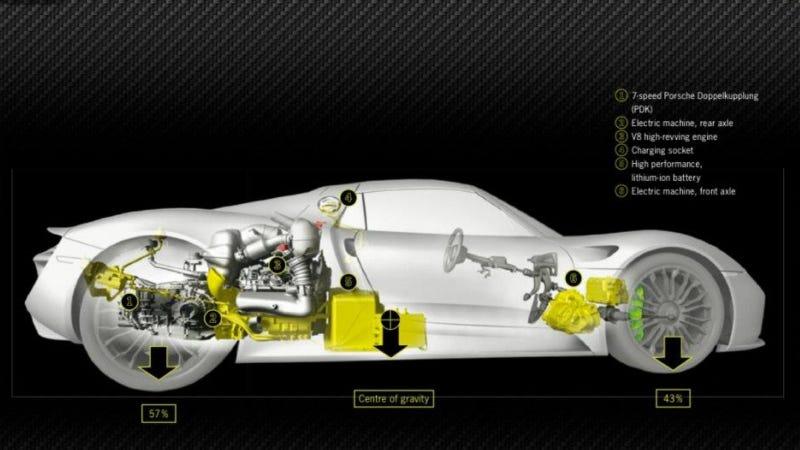 leaked brochure shows off porsche s 800 horsepower 78 mpg hybrid leaked brochure shows off porsche s 800 horsepower 78 mpg hybrid 918 spyder