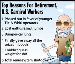 Illustration for article titled Top Reasons For Retirement, U.S. Carnival Workers