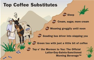 Illustration for article titled Top Coffee Substitutes
