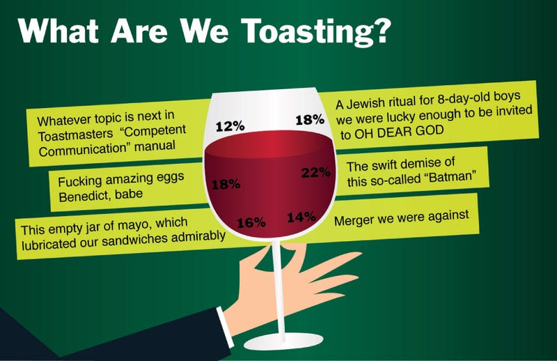 Illustration for article titled What Are We Toasting?