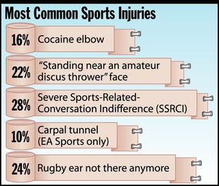 Illustration for article titled Most Common Sports Injuries