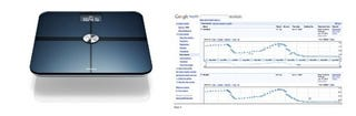 Illustration for article titled Withings Wi-Fi Scale Gets Creepier With Google Health Integration