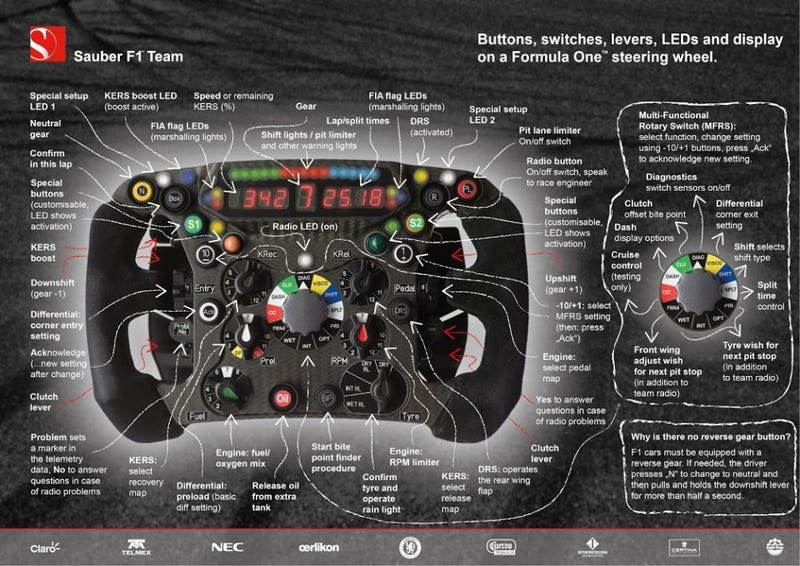 Illustration for article titled This Insane Formula One Steering Wheel Makes an XBOX Controller Look Like A Baby Toy