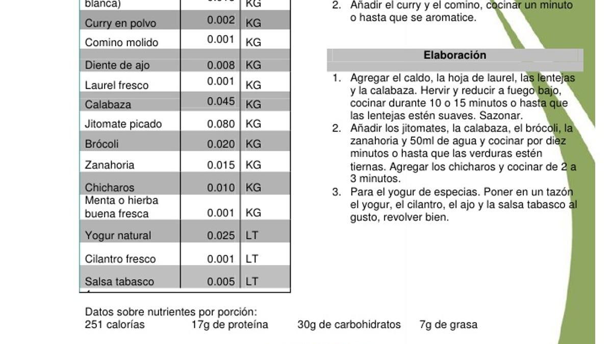 Metformina para adelgazar pdf files