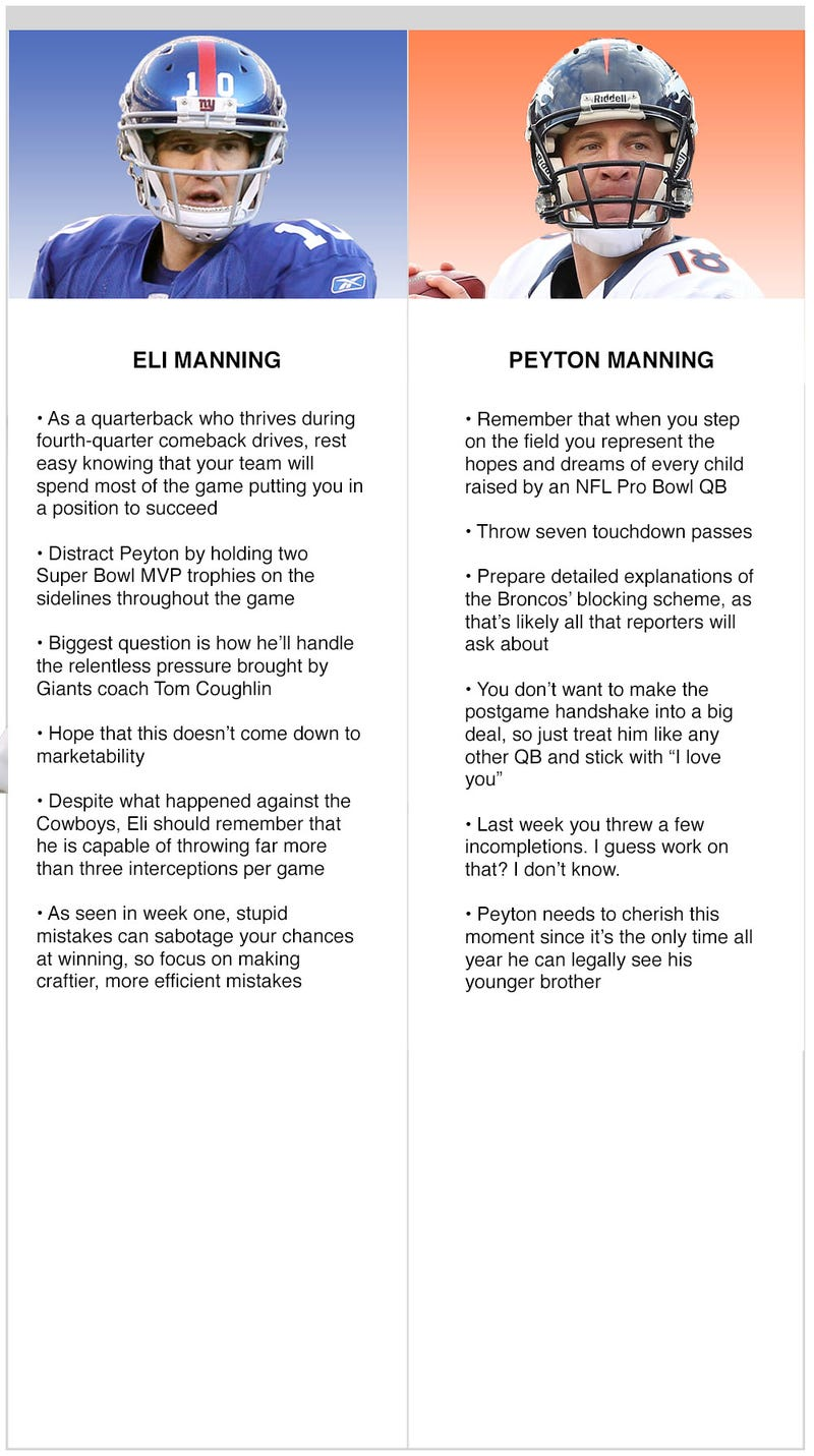Illustration for article titled Keys To The Matchup: Eli Manning vs. Peyton Manning