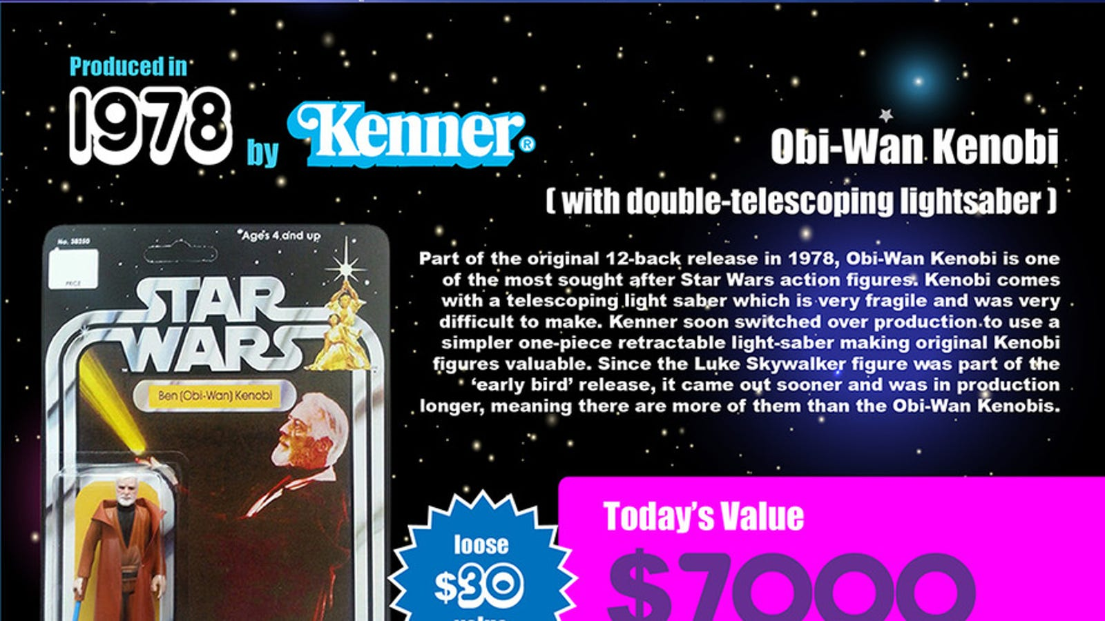 Find Out How Much Your Original Star Wars Collectibles Are Worth
