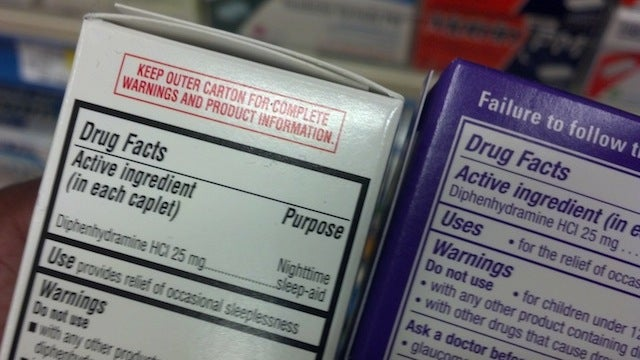 What's the Difference Between Pain Relievers? Should I Buy