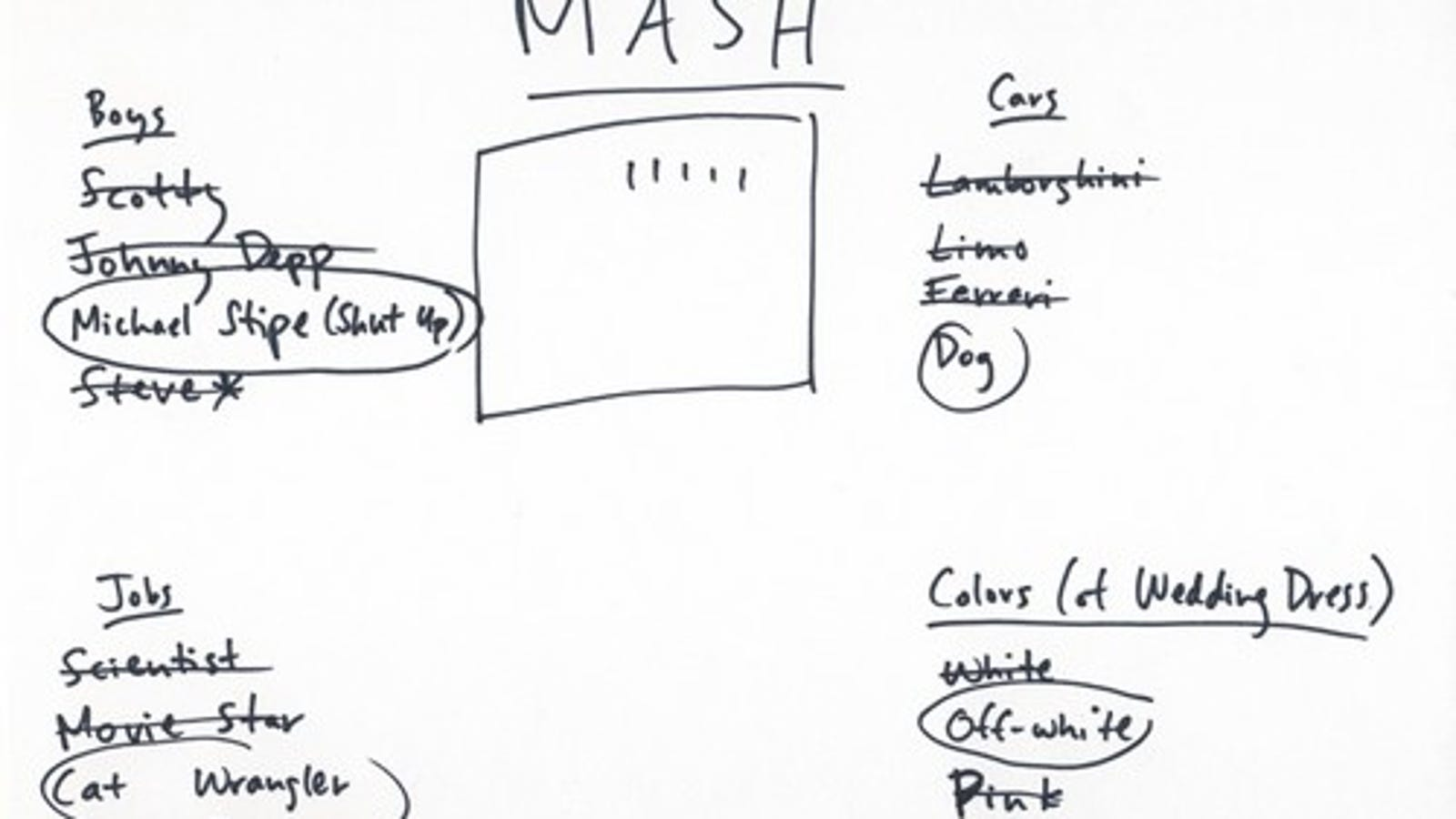 Play MASH And We'll Predict Your Future! | TheQuiz