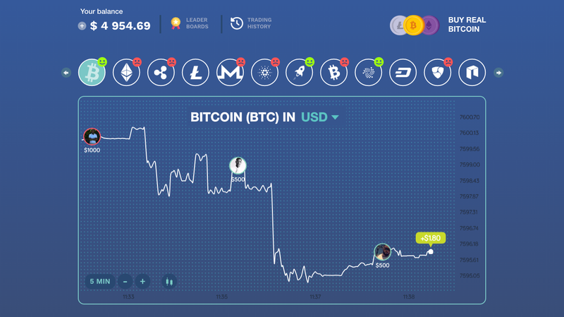 Illustration for article titled Instead of Buying Bitcoin, Play This Bitcoin Trading Game