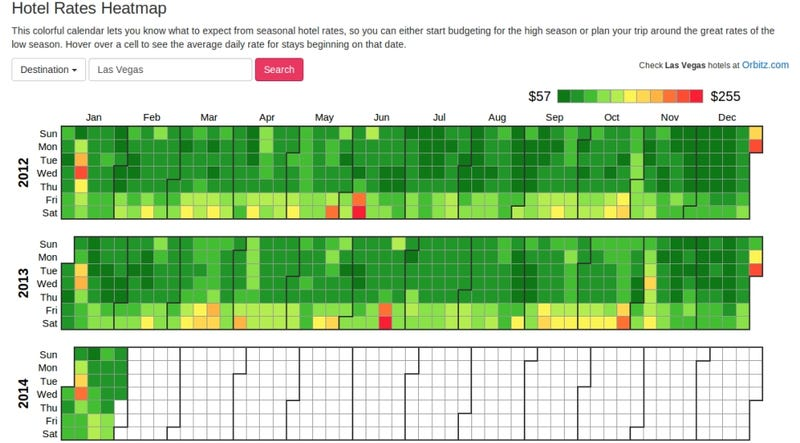 Illustration for article titled Orbitz's Hotel Rates Heatmap Shows You When to Book Your Hotel