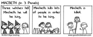Illustration for article titled All of Shakespeare's Plays, Converted to 3-Panel Webcomics