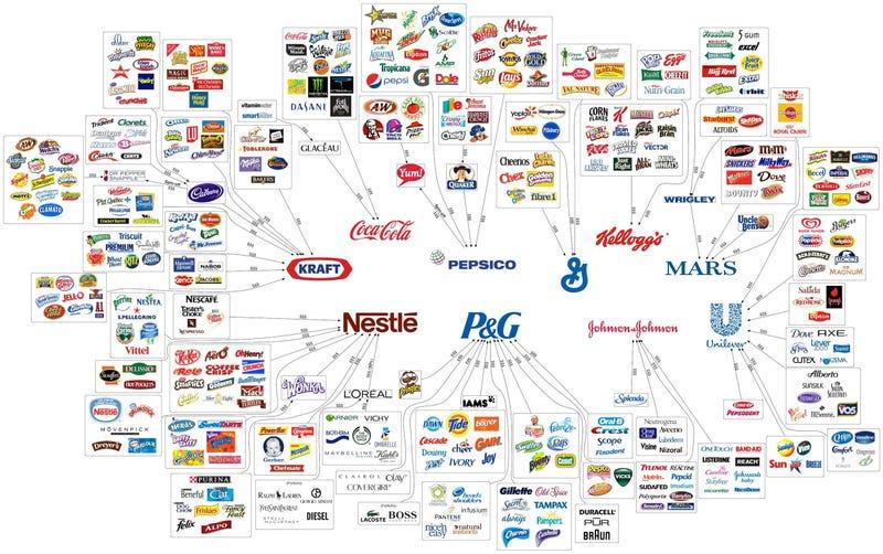 Illustration for article titled Brands