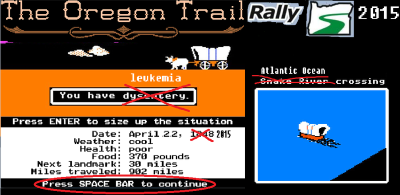 Illustration for article titled Part 1: Setting Off on the Oregon Trail