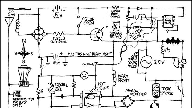 18mrfvir88syhjpg Xkcd Wiring Diagram on iphone diagram, star wars diagram, funny diagram, time diagram, family diagram, windows diagram, internet diagram, google diagram, fun diagram, environment diagram, youtube diagram,