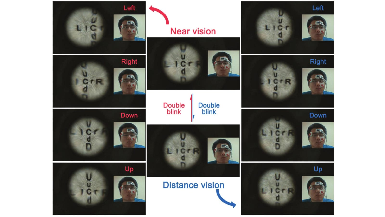 Contact Lenses That Can Change Focus and Zoom When You Blink
