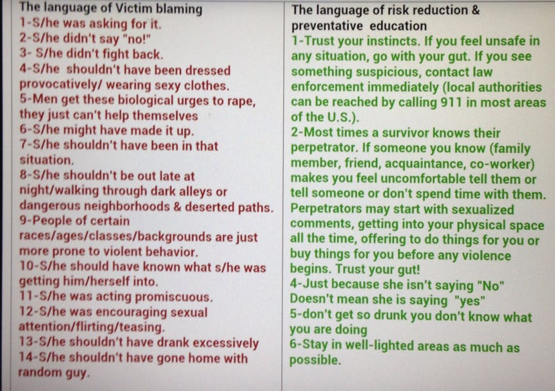 Illustration for article titled Victim Blaming, it's not about risk reduction or preventative education.