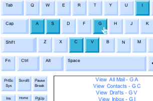 Illustration for article titled Interactive Keyboard Shortcuts with ShortcutGuide
