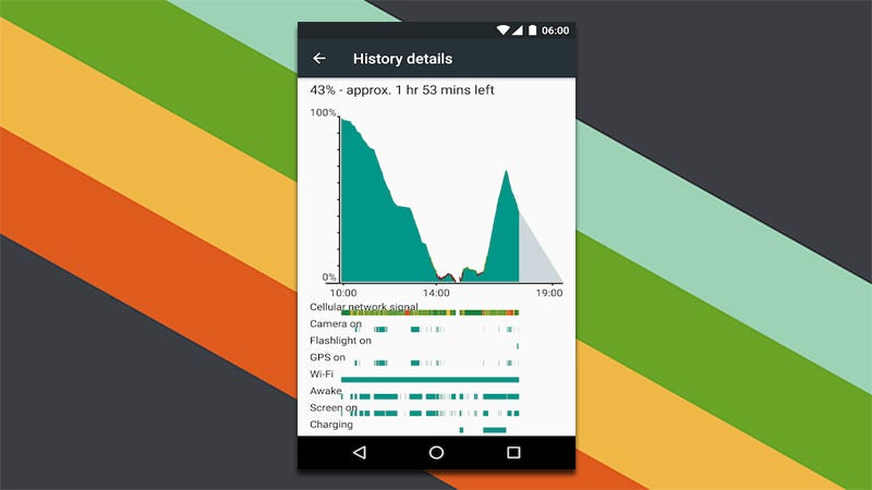Illustration for article titled Android 6.0 Shows When You Used Flashlight or Camera in Battery Stats